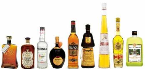 Top 5 Brands of Liqueur Sold in the United States