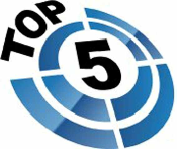 Most Popular Top 5 Lists for 2015